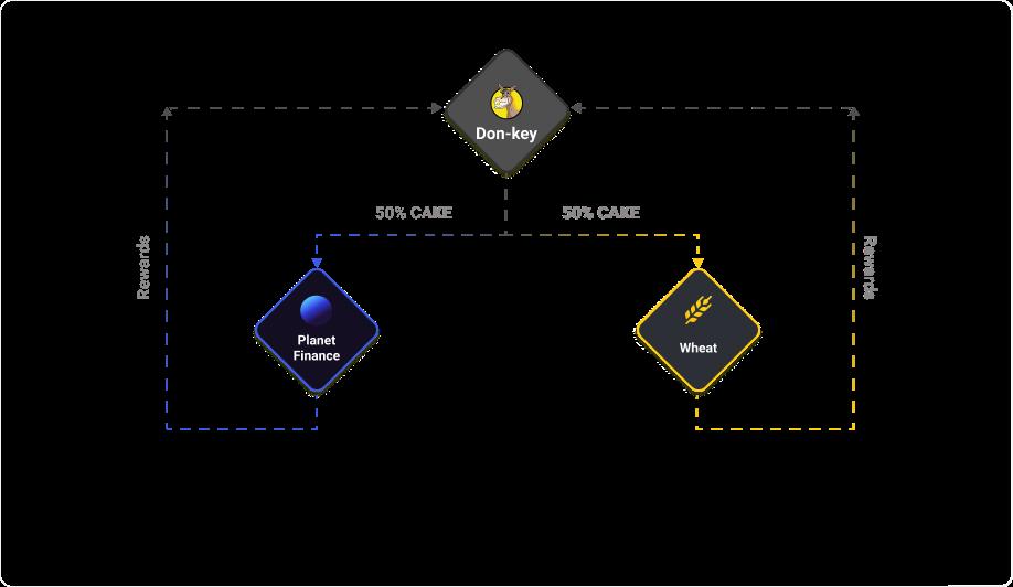 strategy image